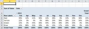 Unpivot Excel data - Pivot table report output