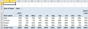 Unpivot Excel data - Pivot table report output